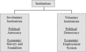 Liberal-diagram
