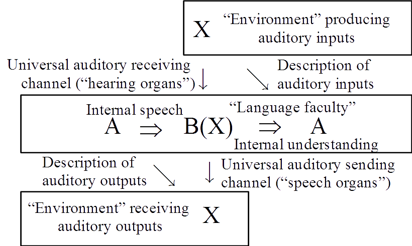 fig10-butterfly-language-faculty
