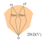 Quantum Logic of Direct-sum Decompositions